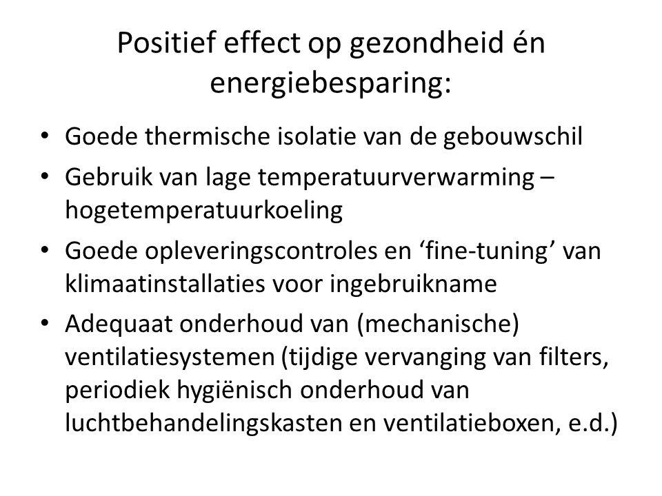 Positief effect op gezondheid én energiebesparing: Goede thermische isolatie van de gebouwschil Gebruik van lage temperatuurverwarming – hogetemperatu