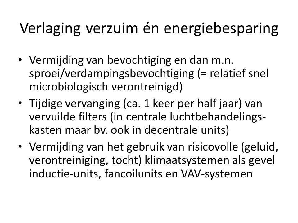 Verlaging verzuim én energiebesparing Vermijding van bevochtiging en dan m.n. sproei/verdampingsbevochtiging (= relatief snel microbiologisch verontre