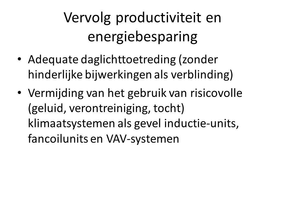 Vervolg productiviteit en energiebesparing Adequate daglichttoetreding (zonder hinderlijke bijwerkingen als verblinding) Vermijding van het gebruik va