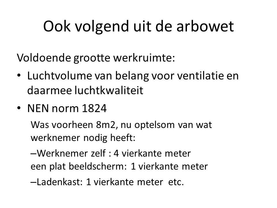Ook volgend uit de arbowet Voldoende grootte werkruimte: Luchtvolume van belang voor ventilatie en daarmee luchtkwaliteit NEN norm 1824 Was voorheen 8