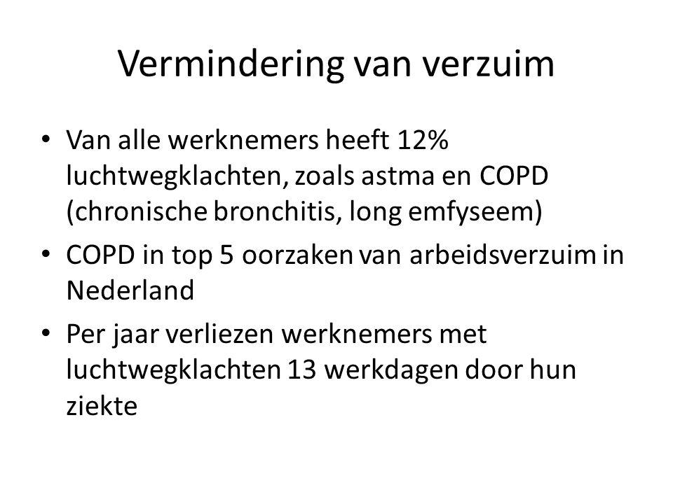 Vermindering van verzuim Van alle werknemers heeft 12% luchtwegklachten, zoals astma en COPD (chronische bronchitis, long emfyseem) COPD in top 5 oorz