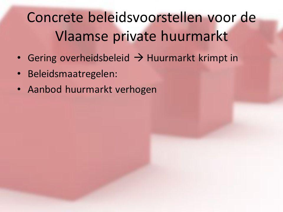 Concrete beleidsvoorstellen voor de Vlaamse private huurmarkt Gering overheidsbeleid  Huurmarkt krimpt in Beleidsmaatregelen: Aanbod huurmarkt verhogen