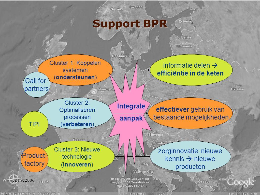 Jne 9, 2006 Support BPR effectiever gebruik van bestaande mogelijkheden Cluster 1: Koppelen systemen (ondersteunen) Cluster 2: Optimaliseren processen