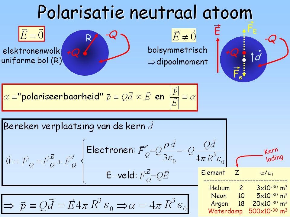 100 Polarisatie neutraal atoom Element Z  /  0 ------------------------------- Helium 2 3x10 -30 m 3 Neon 10 5x10 -30 m 3 Argon 18 20x10 -30 m 3 Wat