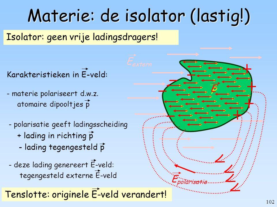 102 Isolator: geen vrije ladingsdragers! Materie: de isolator (lastig!) P - materie polariseert d.w.z. atomaire dipooltjes p - polarisatie geeft ladin