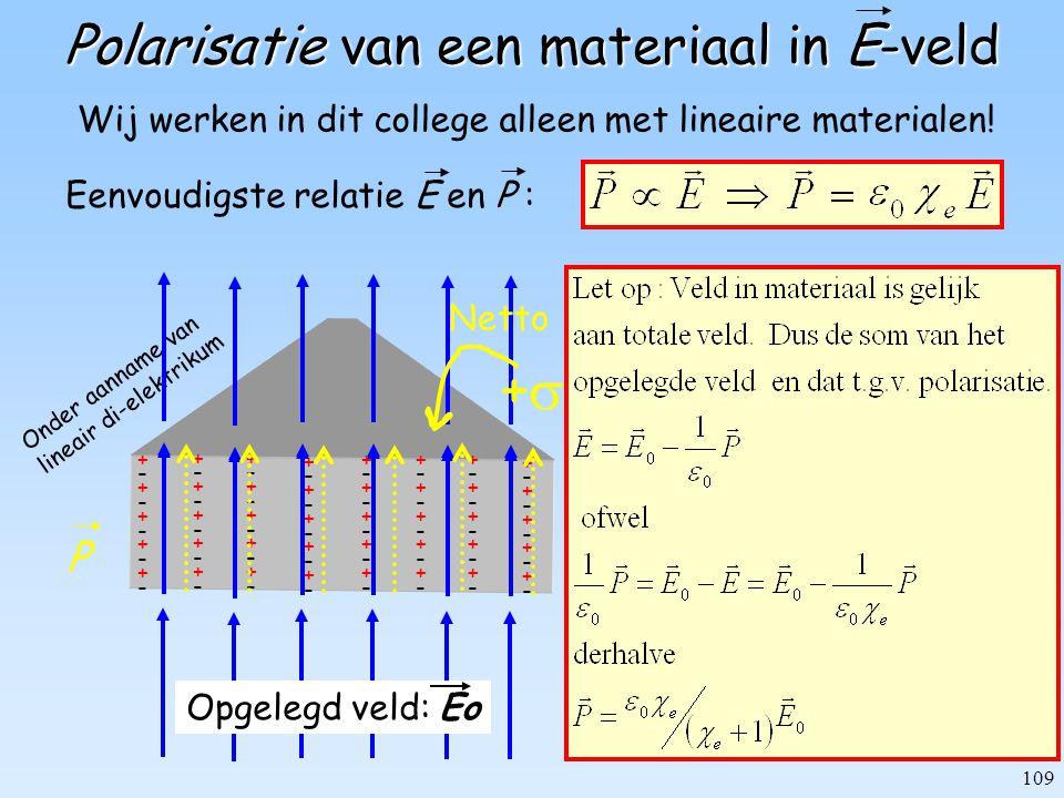 109 Polarisatie van een materiaal in E-veld +-+-+-+-+-+-+-+-+-+- +-+-+-+-+-+-+-+-+-+- +-+-+-+-+-+-+-+-+-+- +-+-+-+-+-+-+-+-+-+- +-+-+-+-+-+-+-+-+-+- +