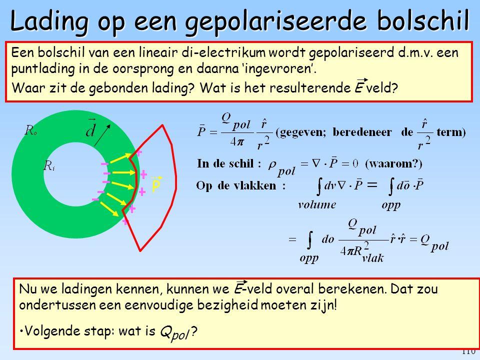110 Lading op een gepolariseerde bolschil Een bolschil van een lineair di-electrikum wordt gepolariseerd d.m.v. een puntlading in de oorsprong en daar