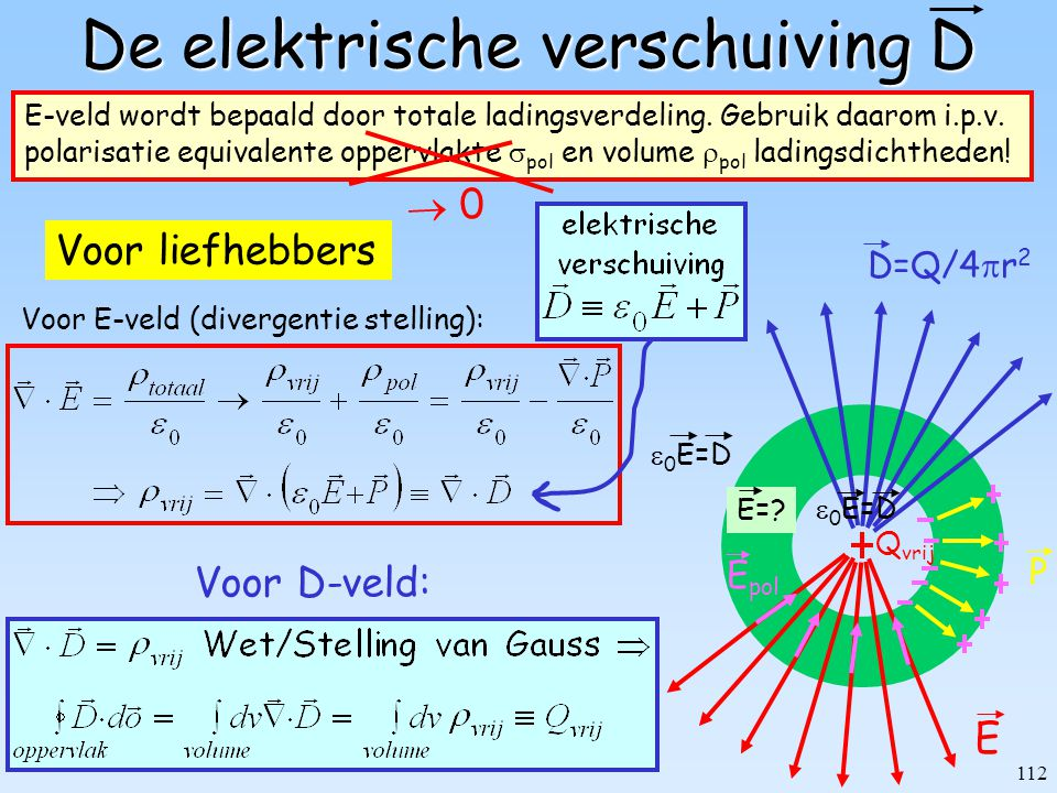 112 Q vrij De elektrische verschuiving D E-veld wordt bepaald door totale ladingsverdeling. Gebruik daarom i.p.v. polarisatie equivalente oppervlakte