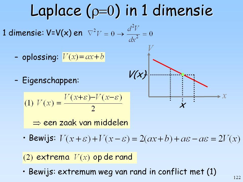 122 Laplace (  ) in 1 dimensie –Eigenschappen: –oplossing: x V x V(x) Bewijs: Bewijs: extremum weg van rand in conflict met (1) 1 dimensie: V=V(x)