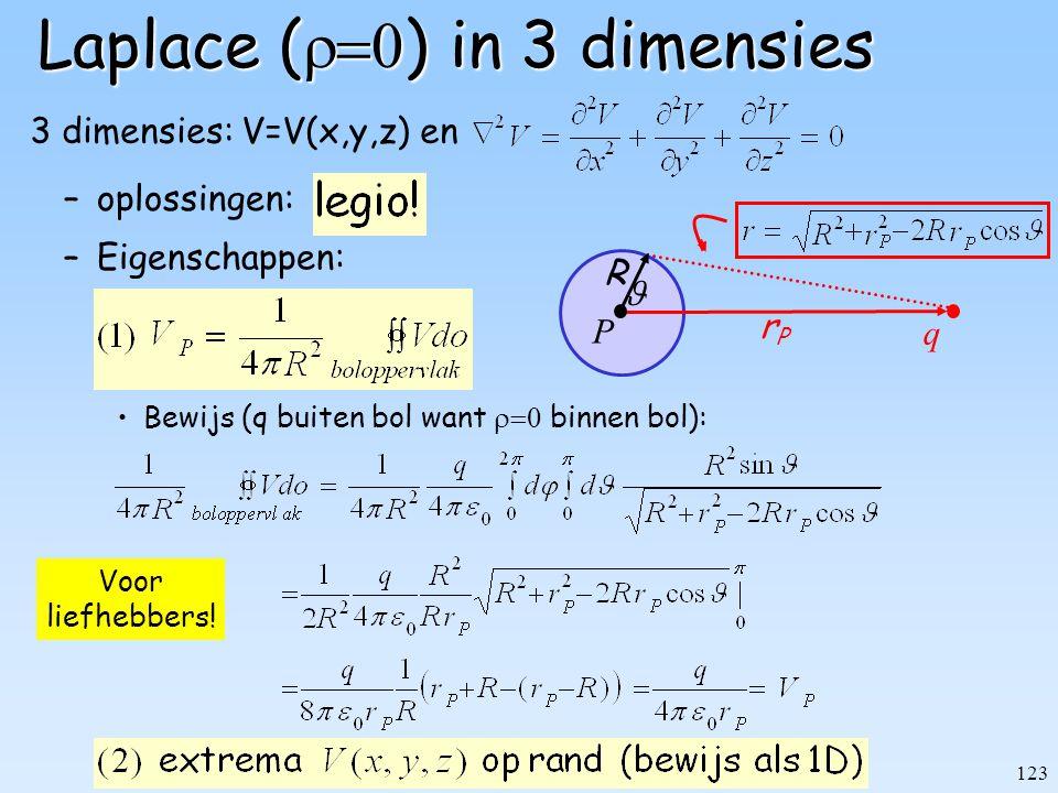 123 Laplace (  ) in 3 dimensies –oplossingen: –Eigenschappen: 3 dimensies: V=V(x,y,z) en Bewijs (q buiten bol want  binnen bol): Voor liefhebber
