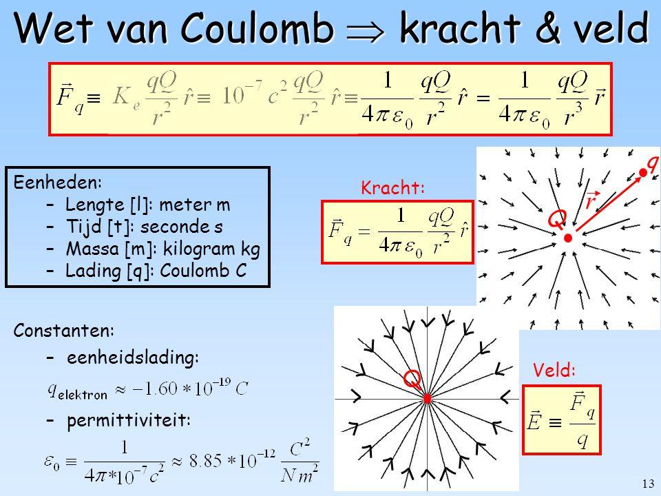 13 Wet van Coulomb  kracht & veld Kracht: q Q r Constanten: –eenheidslading: –permittiviteit: Eenheden: – Lengte [l]: meter m – Tijd [t]: seconde s –