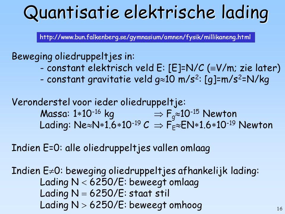 16 Quantisatie elektrische lading http://www.bun.falkenberg.se/gymnasium/amnen/fysik/millikaneng.html Beweging oliedruppeltjes in: - constant elektris