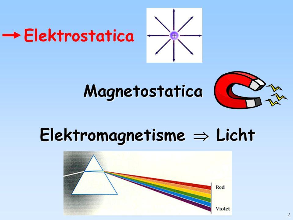 13 Wet van Coulomb  kracht & veld Kracht: q Q r Constanten: –eenheidslading: –permittiviteit: Eenheden: – Lengte [l]: meter m – Tijd [t]: seconde s – Massa [m]: kilogram kg – Lading [q]: Coulomb C Veld: Q