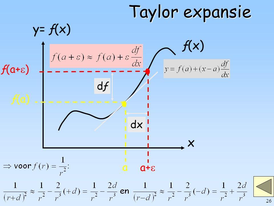 26 ƒ(x) x y= ƒ(x) dx dƒ Taylor expansie a ƒ(a) a+  ƒ(a+  )