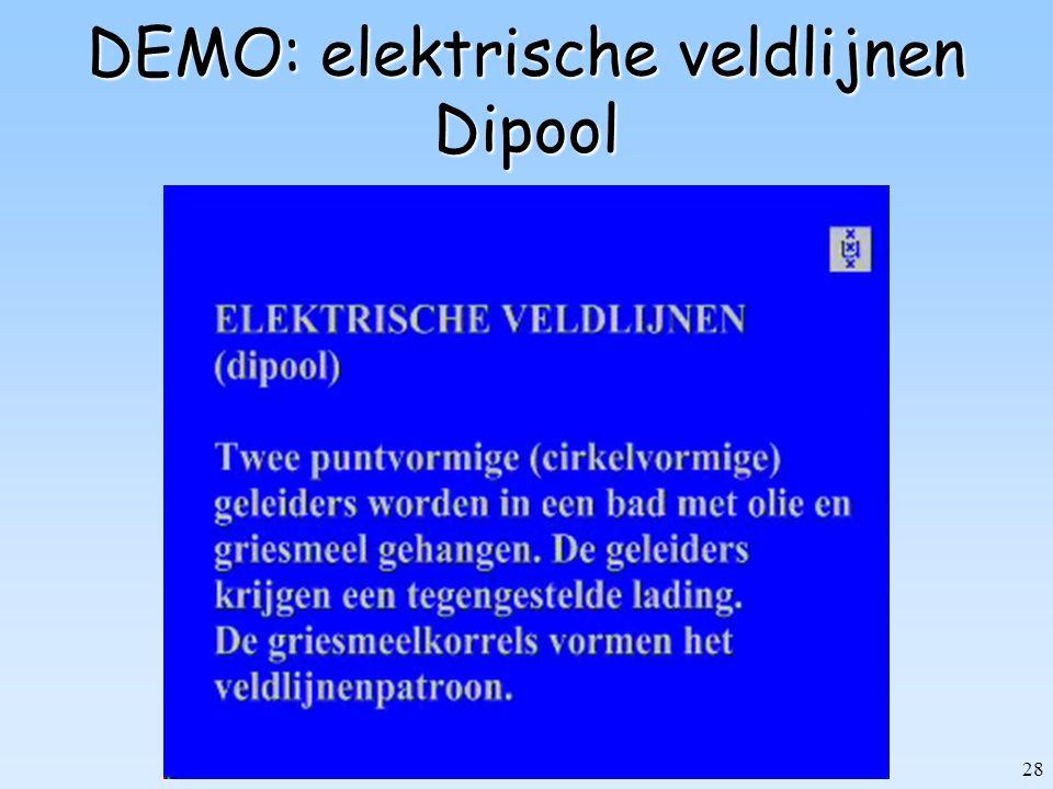 28 DEMO: elektrische veldlijnen Dipool