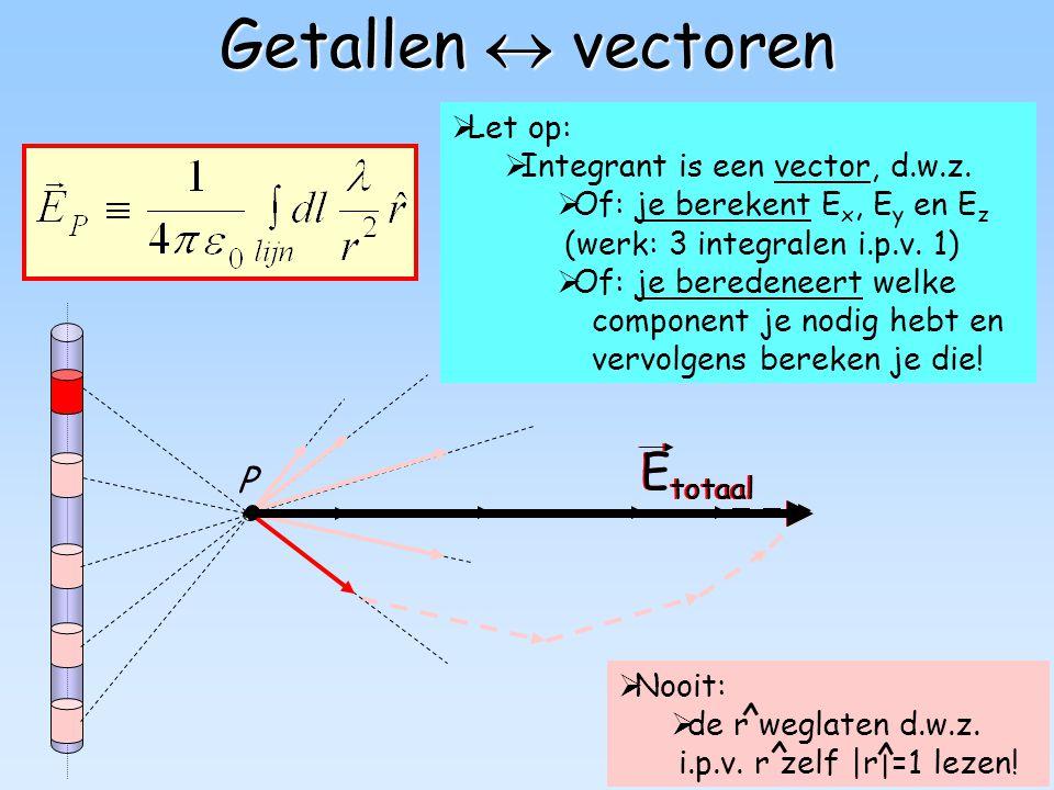 31 E totaal P Getallen  vectoren  Let op:  Integrant is een vector, d.w.z.  Of: je berekent E x, E y en E z    (werk: 3 integralen i.p.v. 1) 
