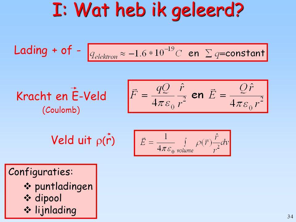 34 I: Wat heb ik geleerd? Veld uit  ( r ) Kracht en E-Veld (Coulomb) Lading + of - Configuraties:  puntladingen  dipool  lijnlading