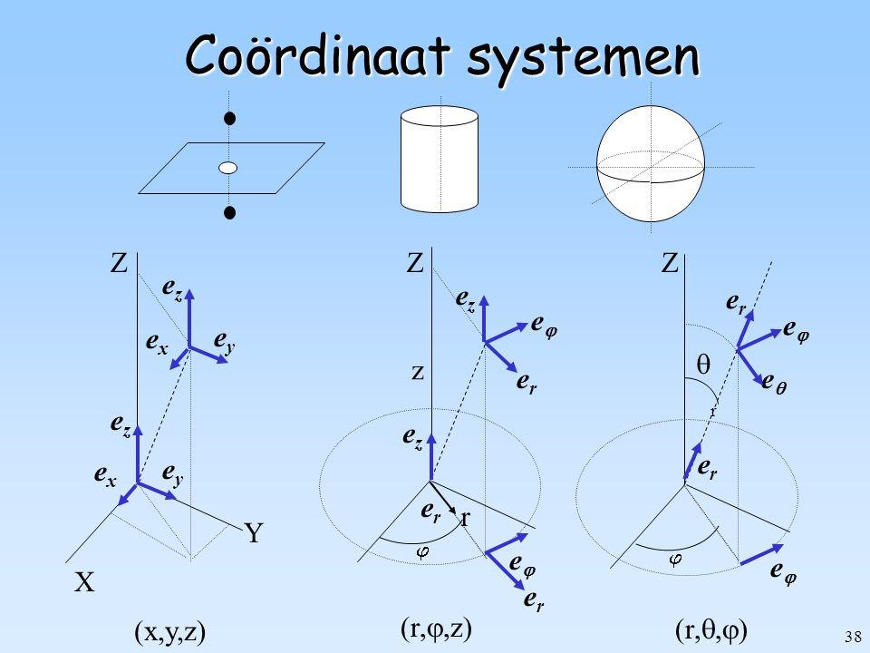 38 Coördinaat systemen ee z r r ee Z ee  Z Y X ezez eyey exex ezez erer Z ee   erer (x,y,z) (r, ,z) (r, ,  ) ezez erer ee ezez eyey ex