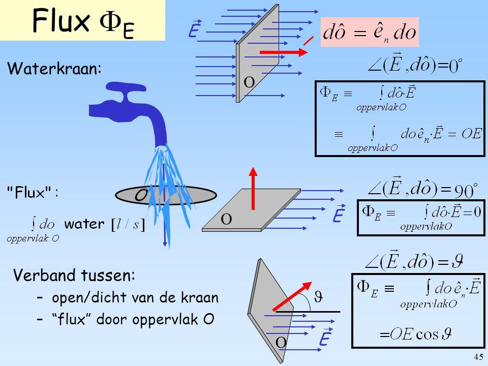 """45 Flux  E O E O E O E O Verband tussen: –open/dicht van de kraan –""""flux"""" door oppervlak O Waterkraan:"""