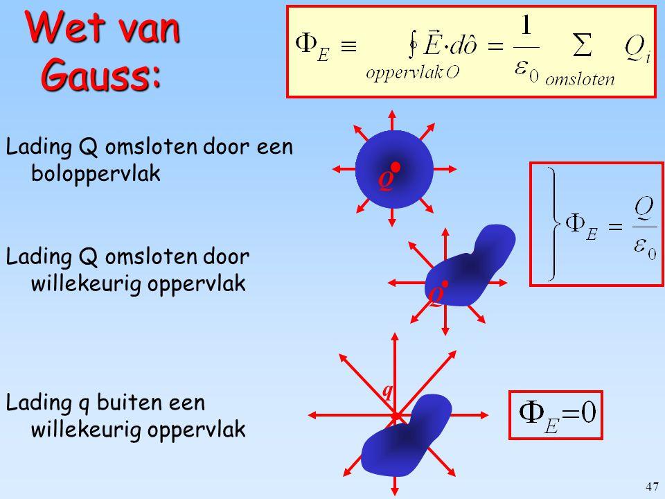 47 Wet van Gauss: Q Lading Q omsloten door willekeurig oppervlak q Lading q buiten een willekeurig oppervlak Q Lading Q omsloten door een boloppervlak
