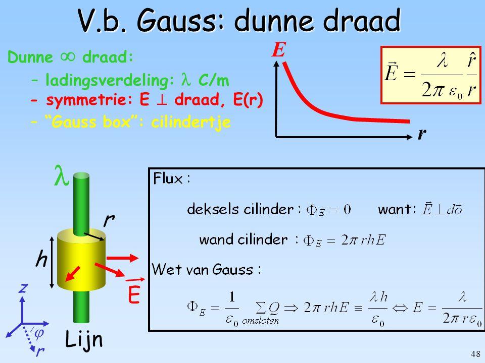 "48 Dunne  draad: – ladingsverdeling: C/m Lijn V.b. Gauss: dunne draad – ""Gauss box"": cilindertje h r r E  r E - symmetrie: E  draad, E(r) z"