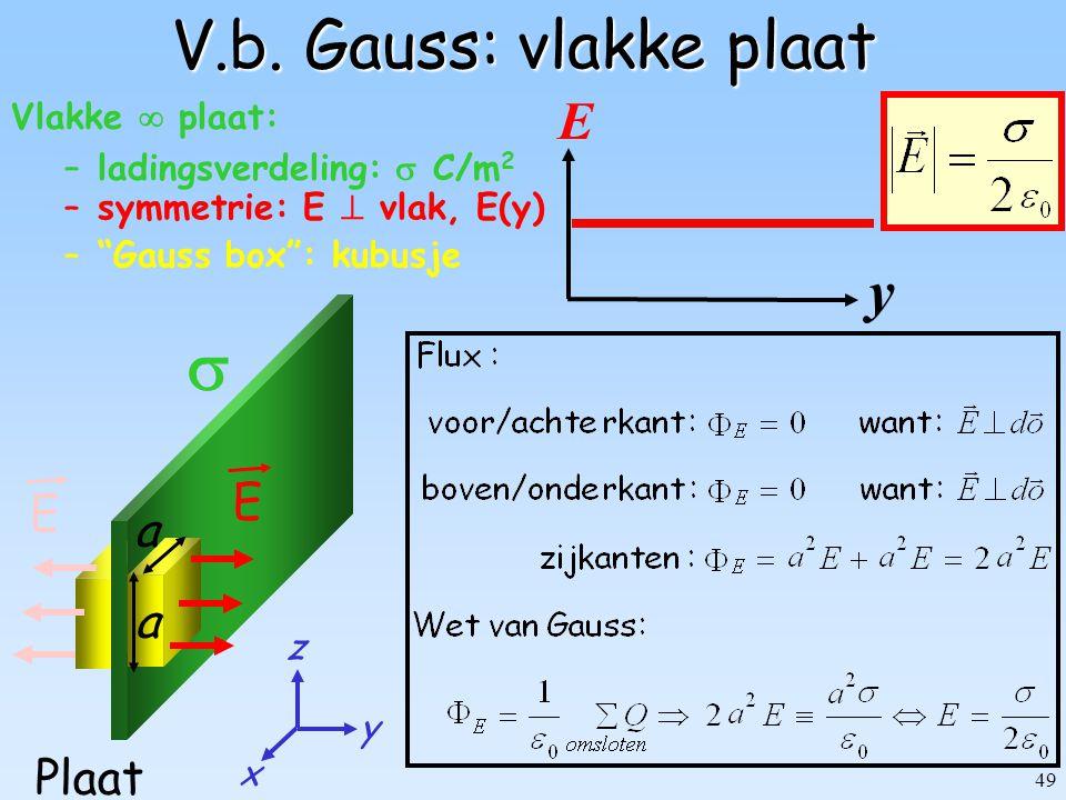 """49 z x y Vlakke  plaat: –ladingsverdeling:  C/m 2  Plaat V.b. Gauss: vlakke plaat –""""Gauss box"""": kubusje a a y E E –symmetrie: E  vlak, E(y) E"""