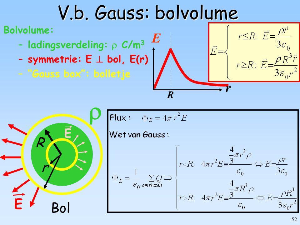 "52 V.b. Gauss: bolvolume  Bol Bolvolume: –ladingsverdeling:  C/m 3 R –""Gauss box"": bolletje r r E R E –symmetrie: E  bol, E(r) E"