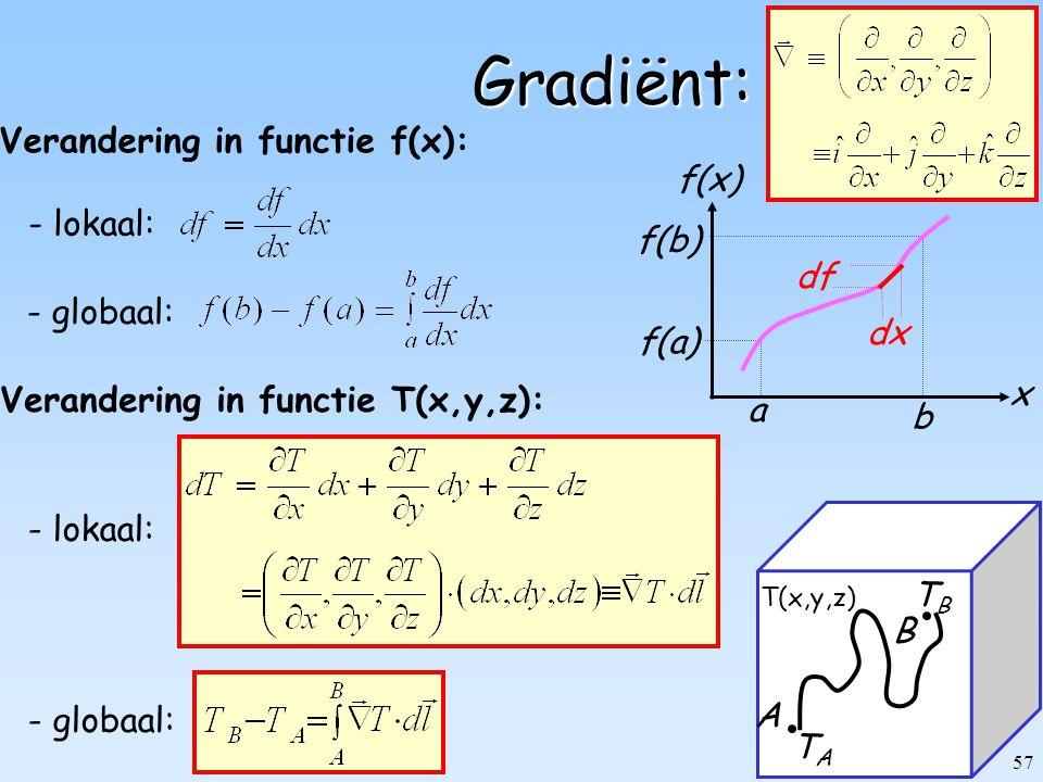 57 b a f(a) f(b) - globaal: Gradiënt: f(x) x Verandering in functie f(x): - lokaal: df dx - lokaal: Verandering in functie T(x,y,z): T(x,y,z) - globaa