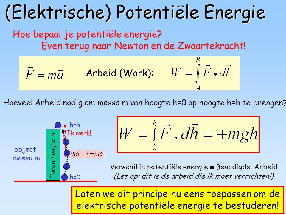 61 Ik werk! (Elektrische) Potentiële Energie Hoe bepaal je potentiële energie? Even terug naar Newton en de Zwaartekracht! Arbeid (Work): Verschil in
