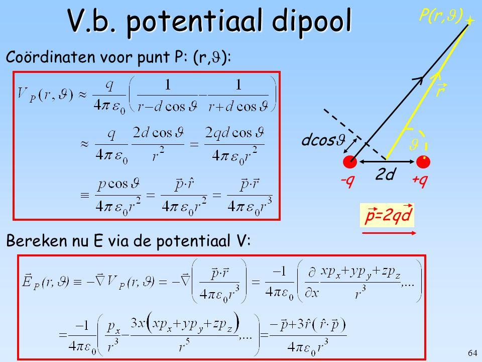 64 V.b. potentiaal dipool Bereken nu E via de potentiaal V: -q+q 2d p=2qd P(r, ) r Coördinaten voor punt P: (r, ): dcos