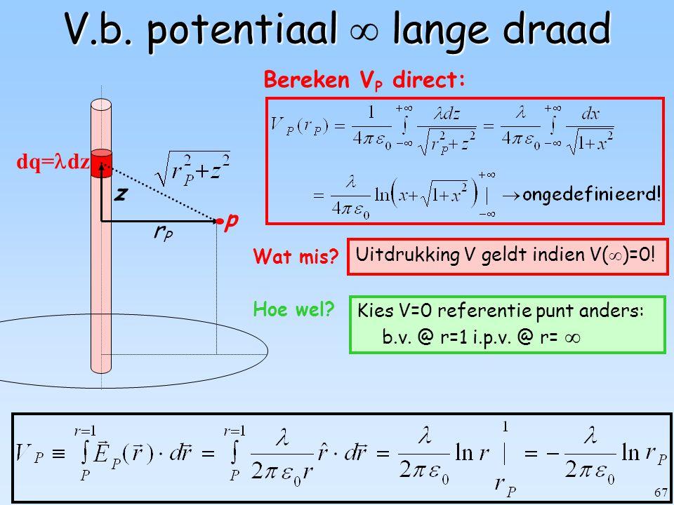 67 V.b. potentiaal lange draad V.b. potentiaal  lange draad dq= dz Wat mis? Uitdrukking V geldt indien V(  )=0! Hoe wel? Kies V=0 referentie punt an