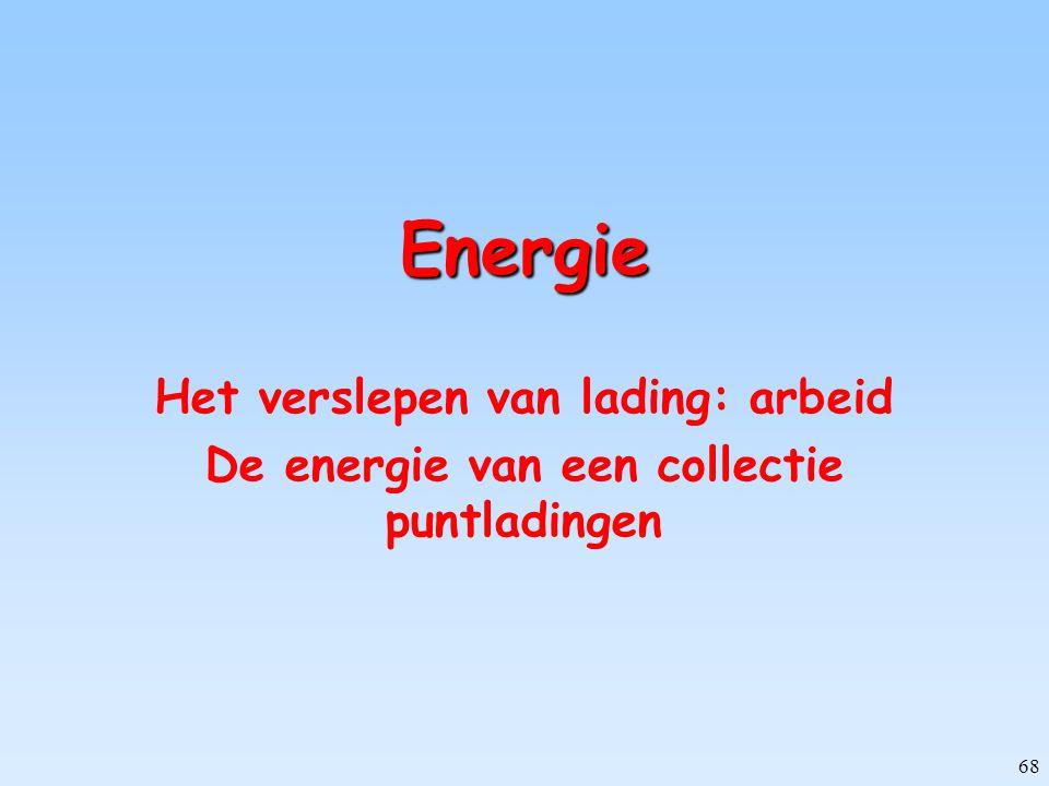 68 Energie Het verslepen van lading: arbeid De energie van een collectie puntladingen
