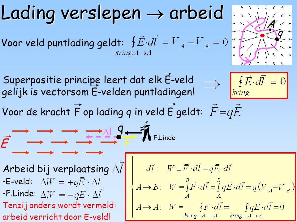 69 Lading verslepen  arbeid A Voor veld puntlading geldt: q Arbeid bij verplaatsing E-veld: F.Linde: Tenzij anders wordt vermeld: arbeid verricht doo