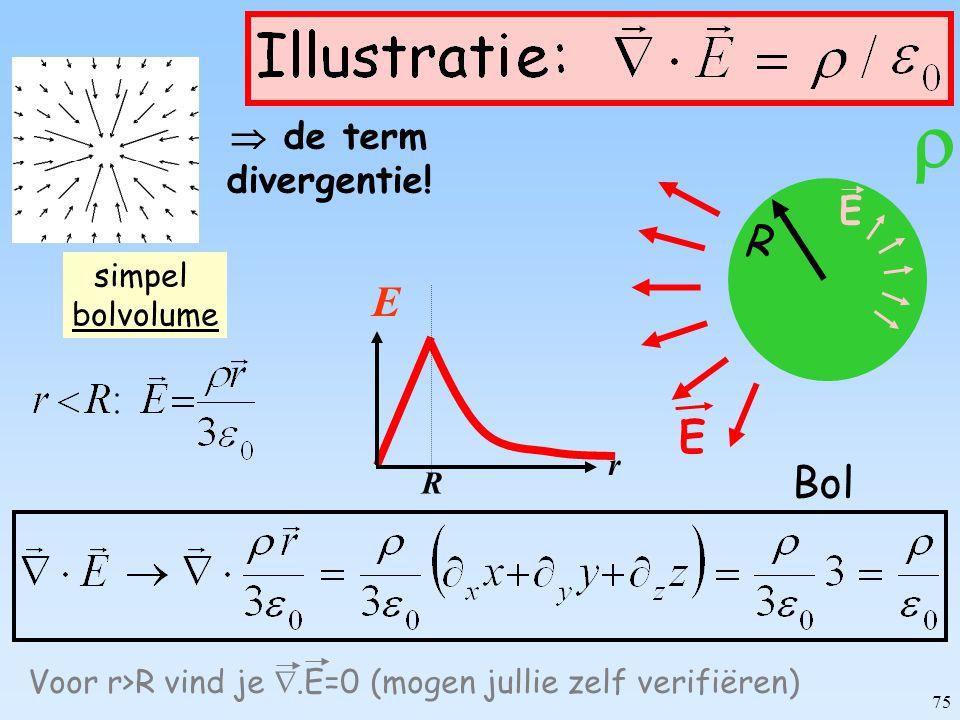 75  R simpel bolvolume r E R Bol E E  de term divergentie! Voor r>R vind je .E=0 (mogen jullie zelf verifiëren)