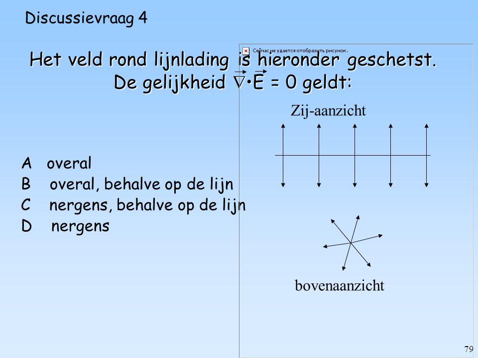 79 Het veld rond lijnlading is hieronder geschetst. De gelijkheid  E = 0 geldt: A overal B overal, behalve op de lijn C nergens, behalve op de lijn D