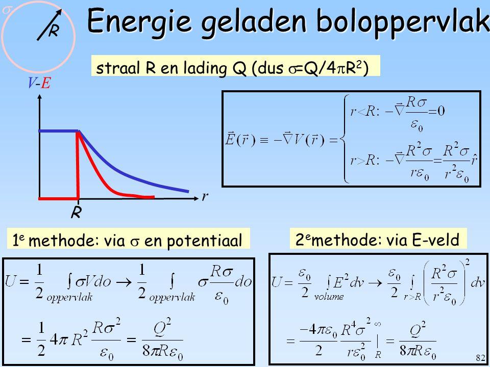 82 R r V-EV-E Energie geladen boloppervlak straal R en lading Q (dus  =Q/4  R 2 ) R  1 e methode: via  en potentiaal2 e methode: via E-veld