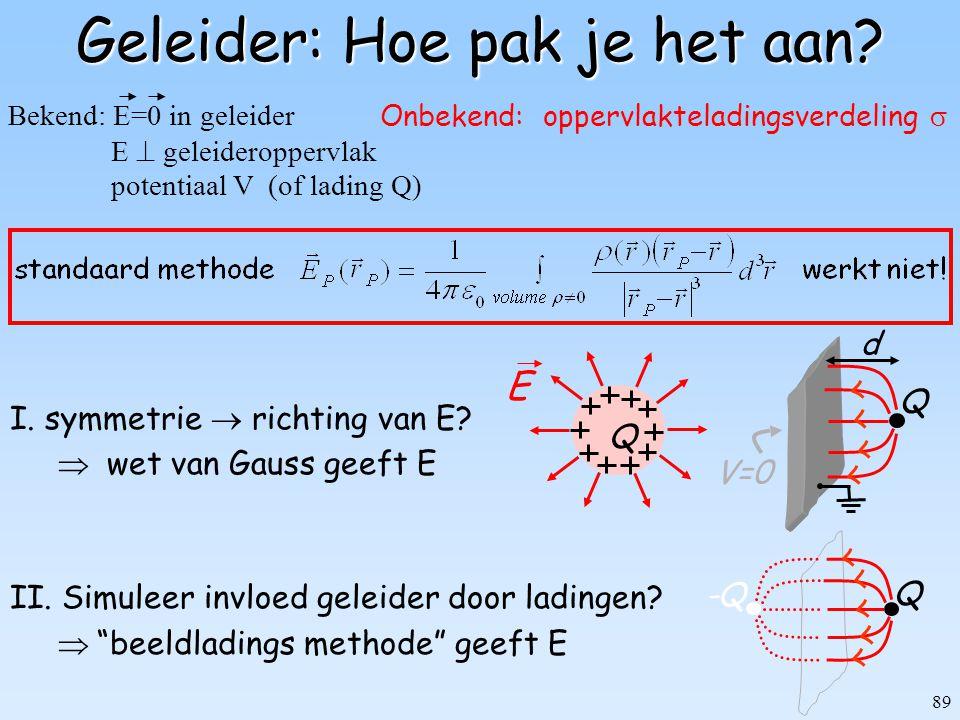 89 Geleider: Hoe pak je het aan? Onbekend: oppervlakteladingsverdeling  Bekend: E=0 in geleider E  geleideroppervlak potentiaal V (of lading Q) I. s