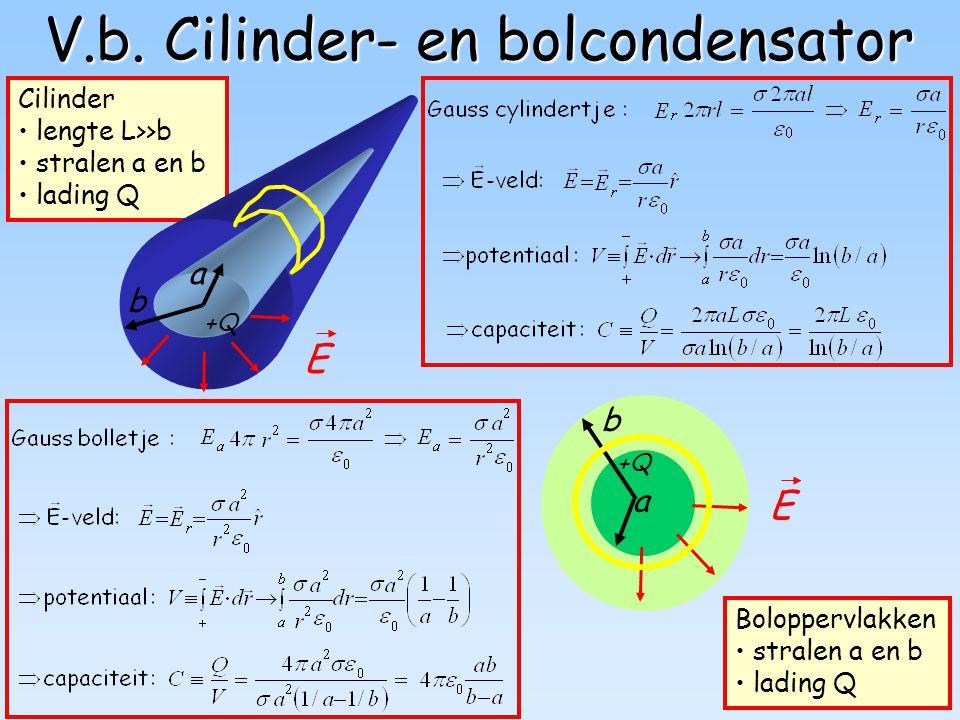 96 Cilinder lengte L>>b stralen a en b lading Q a b +Q E V.b. Cilinder- en bolcondensator Boloppervlakken stralen a en b lading Q a b +Q E