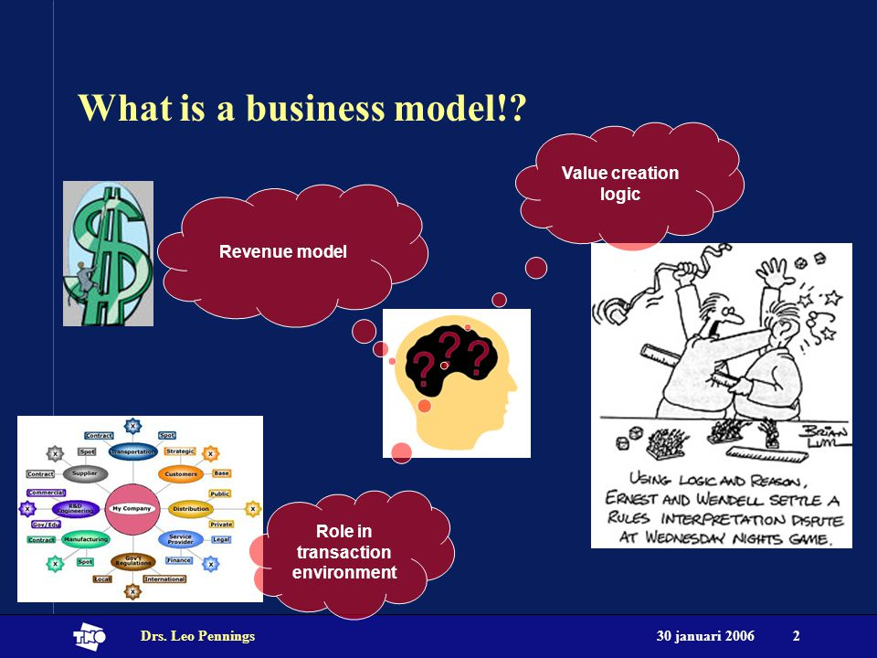 Drs. Leo Pennings2 What is a business model!.