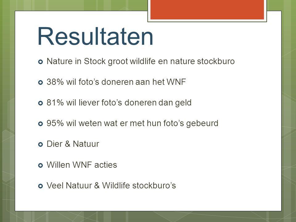 Resultaten  Nature in Stock groot wildlife en nature stockburo  38% wil foto's doneren aan het WNF  81% wil liever foto's doneren dan geld  95% wi