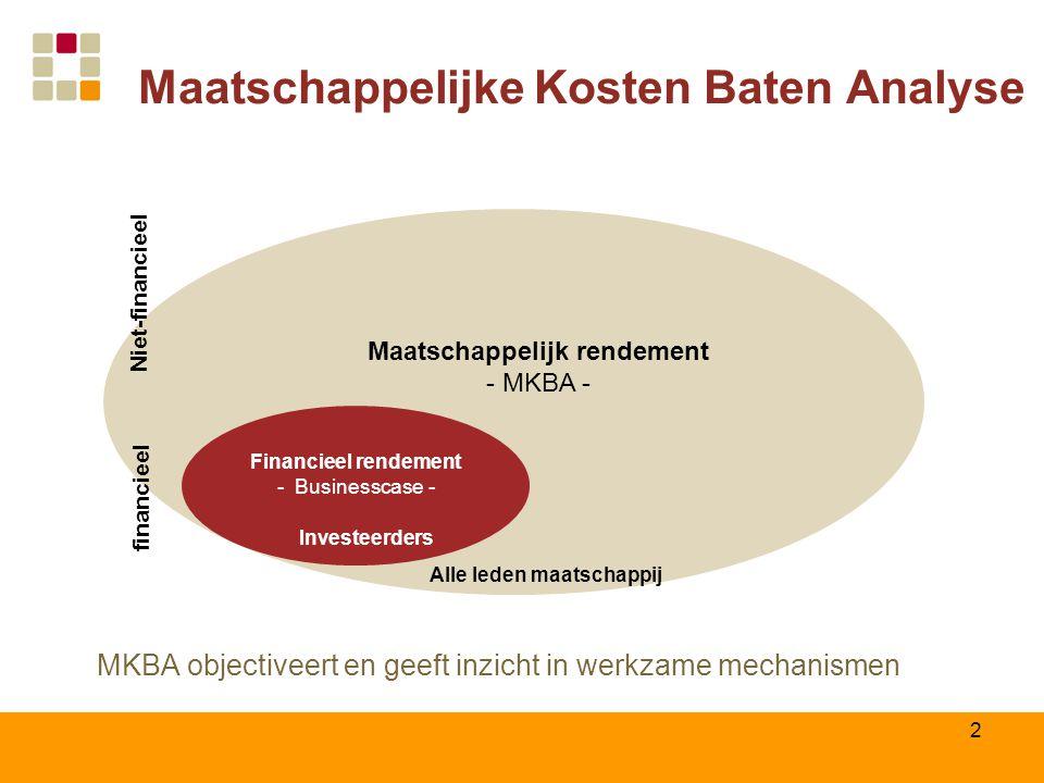 2 Maatschappelijke Kosten Baten Analyse Maatschappelijk rendement - MKBA - Financieel rendement - Businesscase - Investeerders Alle leden maatschappij financieel Niet-financieel MKBA objectiveert en geeft inzicht in werkzame mechanismen