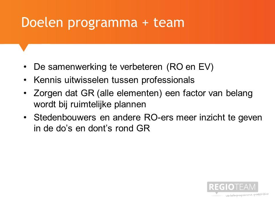 De samenwerking te verbeteren (RO en EV) Kennis uitwisselen tussen professionals Zorgen dat GR (alle elementen) een factor van belang wordt bij ruimtelijke plannen Stedenbouwers en andere RO-ers meer inzicht te geven in de do's en dont's rond GR Doelen programma + team