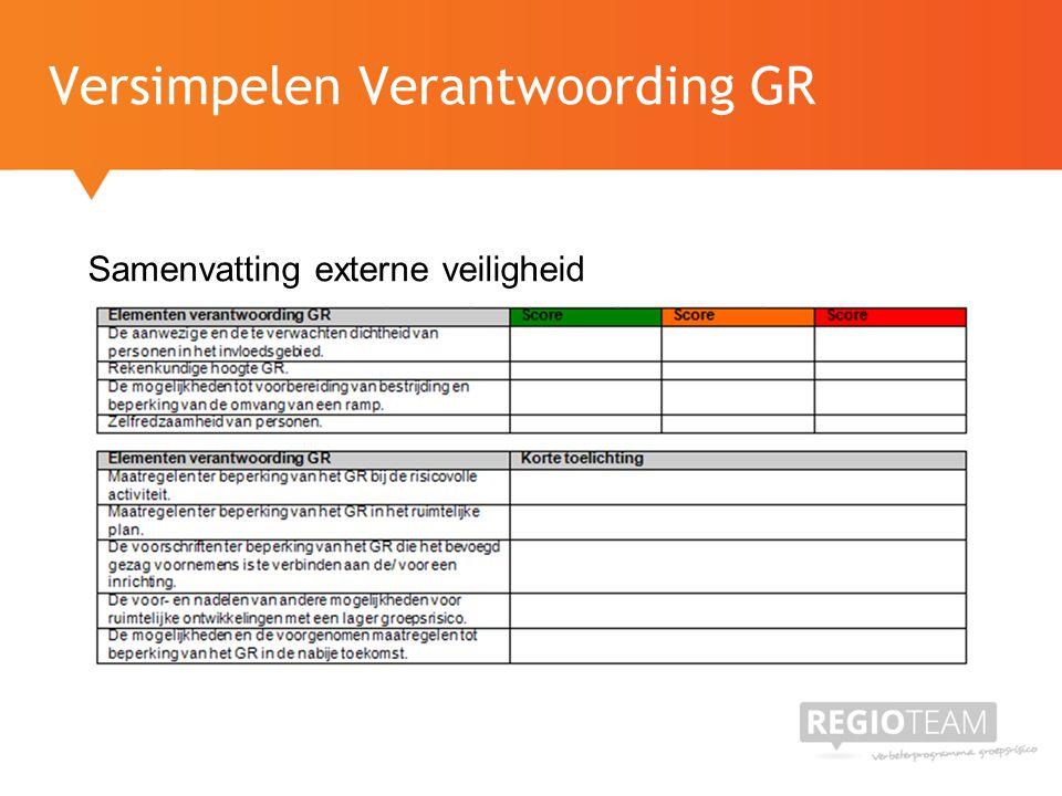 Samenvatting externe veiligheid Versimpelen Verantwoording GR