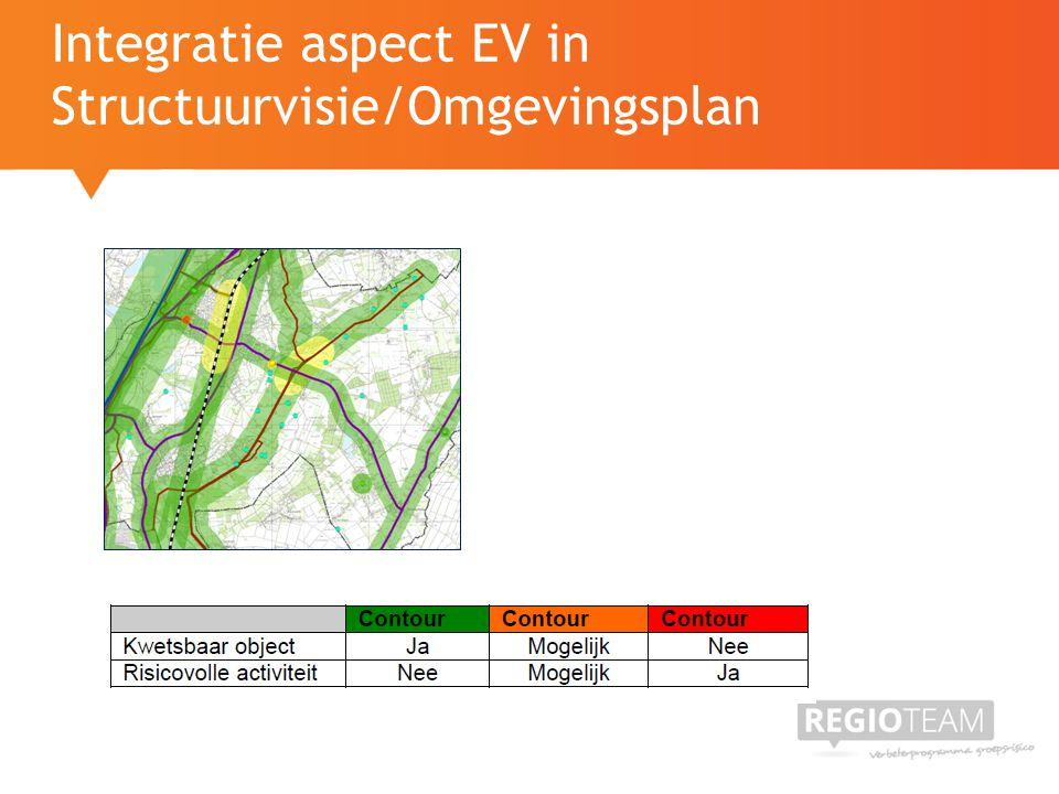 Integratie aspect EV in Structuurvisie/Omgevingsplan
