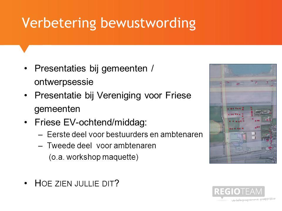Presentaties bij gemeenten / ontwerpsessie Presentatie bij Vereniging voor Friese gemeenten Friese EV-ochtend/middag: –Eerste deel voor bestuurders en ambtenaren –Tweede deel voor ambtenaren (o.a.