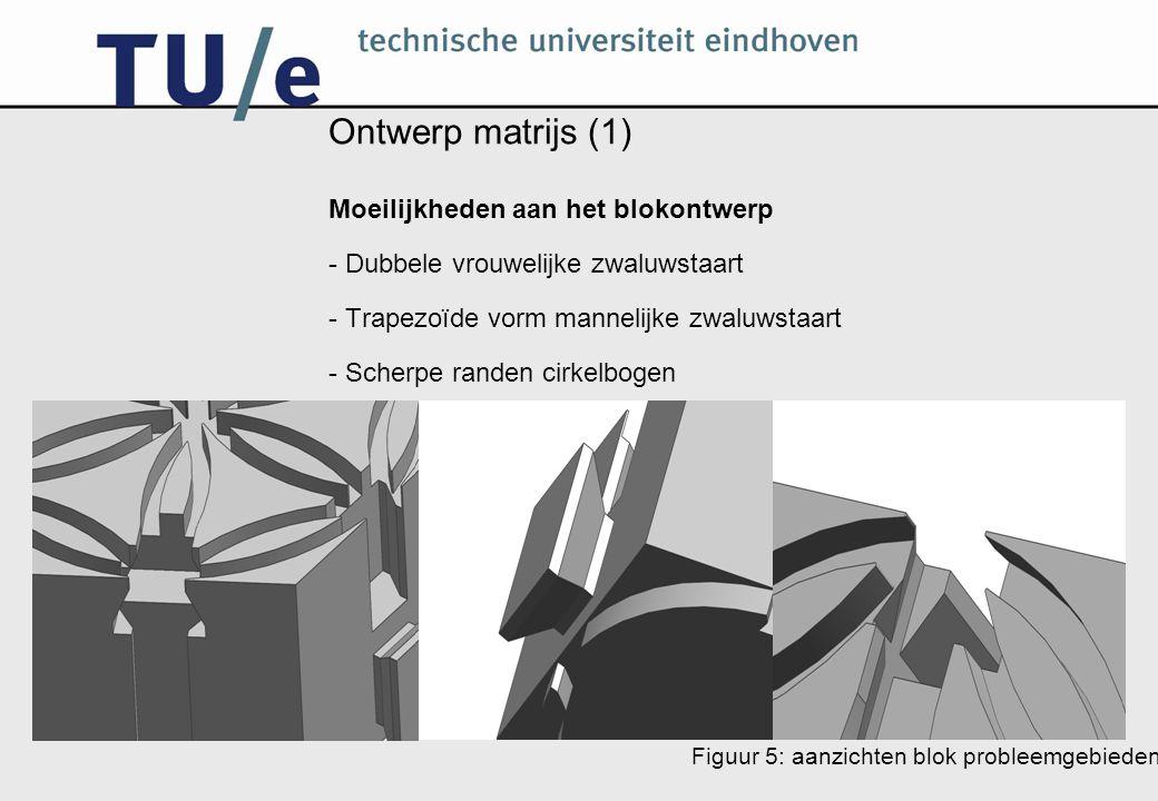 Ontwerp matrijs (2) Oplossingen problemen blokontwerp -Slimme plaatsing van deellijn -Schuifmechanisme -Opstaande rand t.g.v.