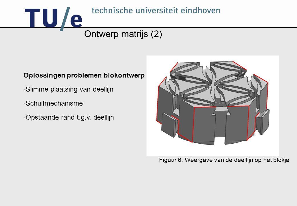 Ontwerp matrijs (2) Oplossingen problemen blokontwerp -Slimme plaatsing van deellijn -Schuifmechanisme -Opstaande rand t.g.v. deellijn Figuur 6: Weerg