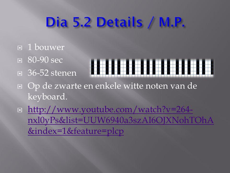  1 bouwer  80-90 sec  36-52 stenen  Op de zwarte en enkele witte noten van de keyboard.