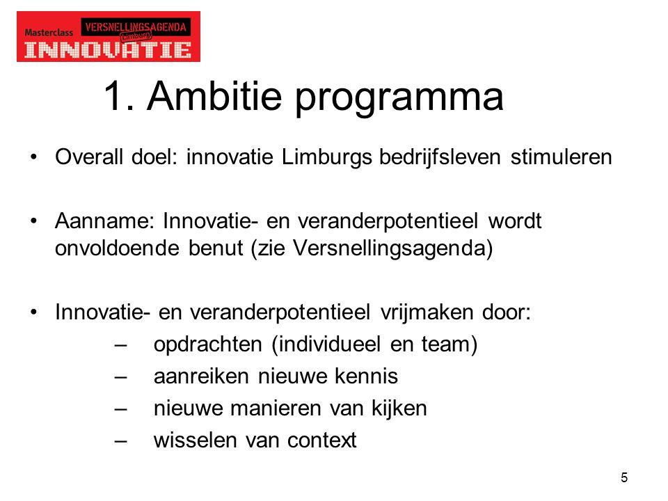 5 1. Ambitie programma Overall doel: innovatie Limburgs bedrijfsleven stimuleren Aanname: Innovatie- en veranderpotentieel wordt onvoldoende benut (zi