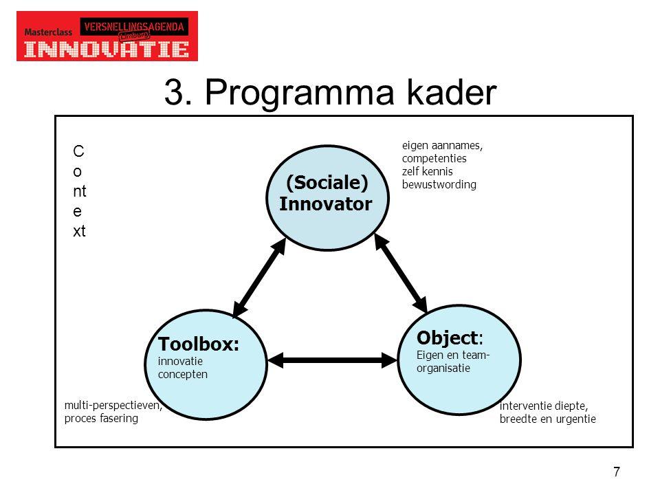 7 3. Programma kader (Sociale) Innovator Toolbox: innovatie concepten Object: Eigen en team- organisatie interventie diepte, breedte en urgentie multi